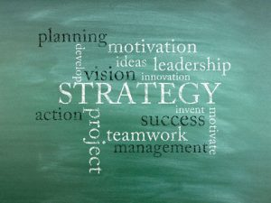 plan, motivate and strategy for success