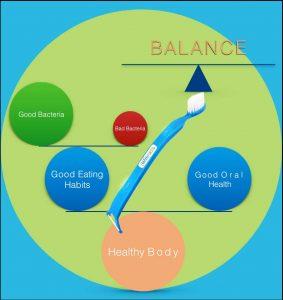 balanceohpal