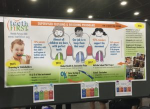 TeethFirst's co-operative inquiry as presented at the APHA annual meeting 2017